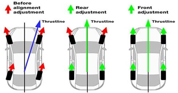 Does Off-Roading Affect Wheel Alignment